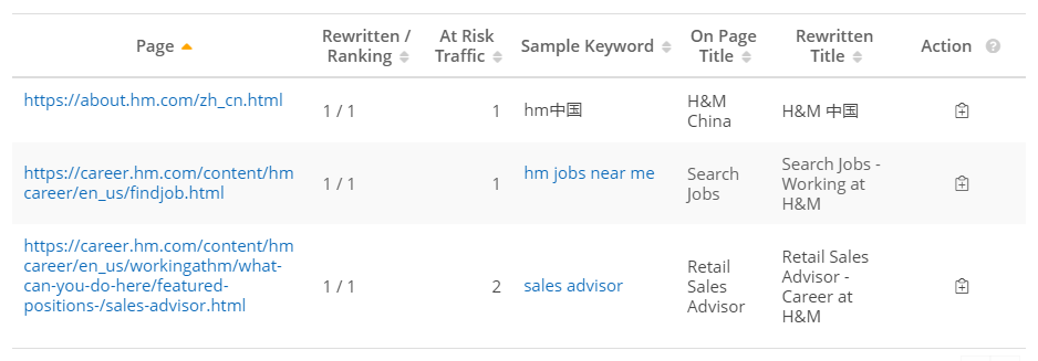 Actionable Insights Page title rewrite list