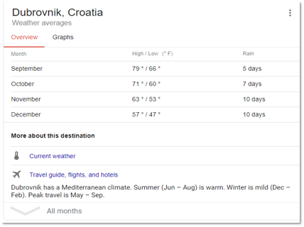 Advanced Knowledge Graph