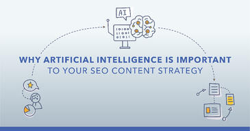Why Artificial Intelligence is Important to Your SEO Content Strategy