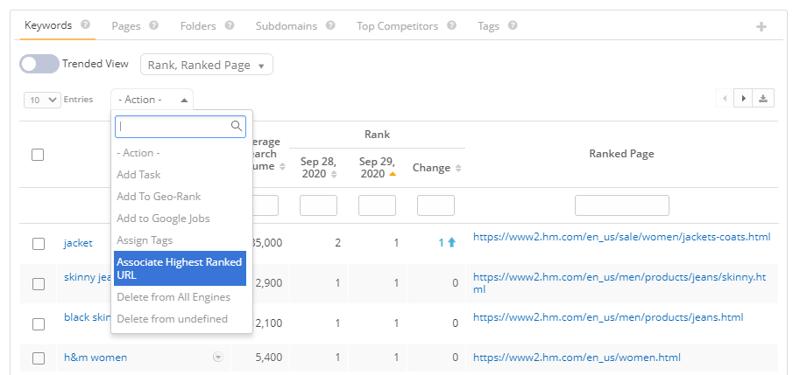 Associate Highest Ranking URL