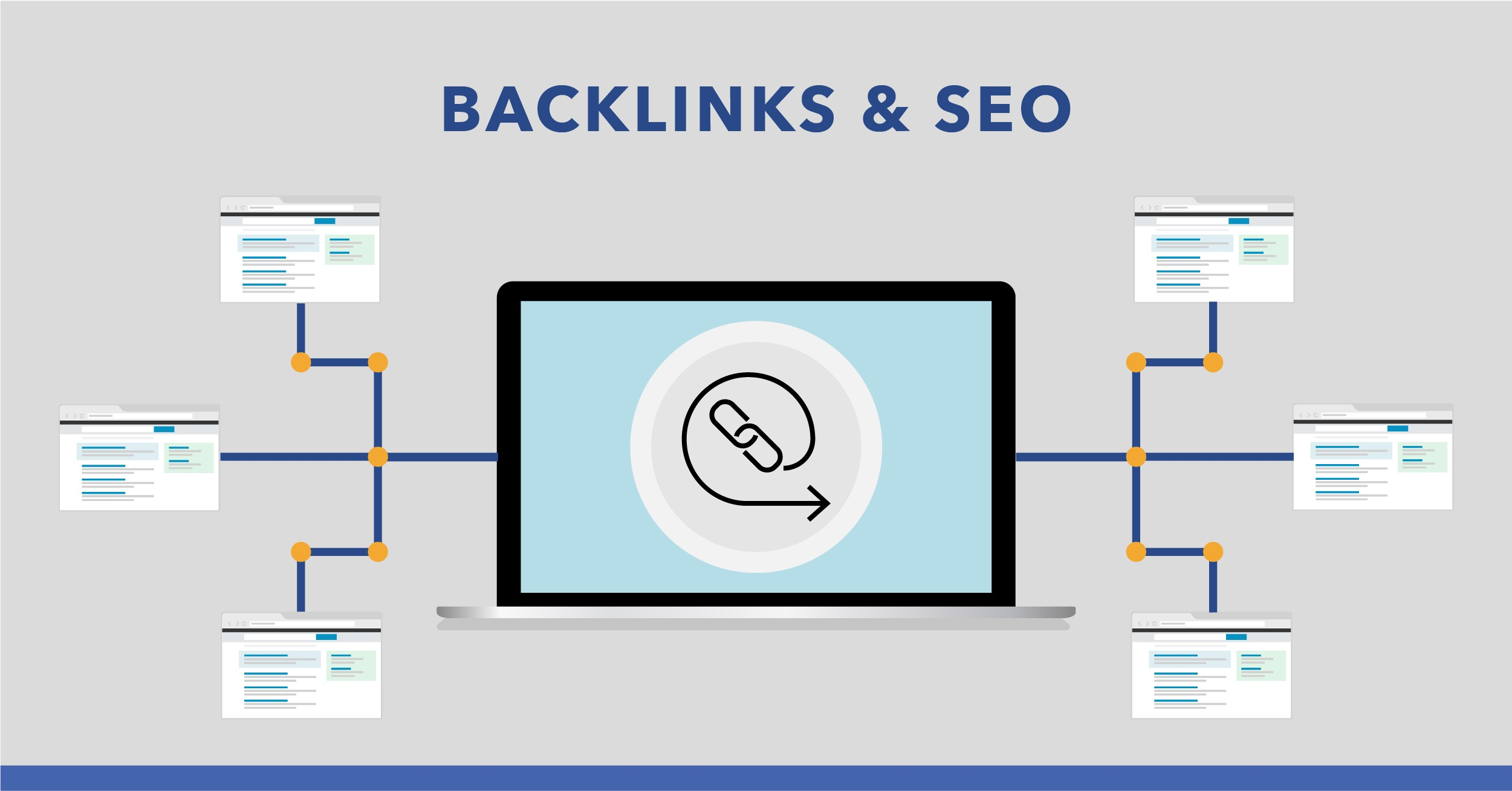What are Backlinks and How Do They Work? - Featured Image