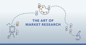 Keyword Research Strategy: 5 Step Framework to Understand Your Market - Featured Image