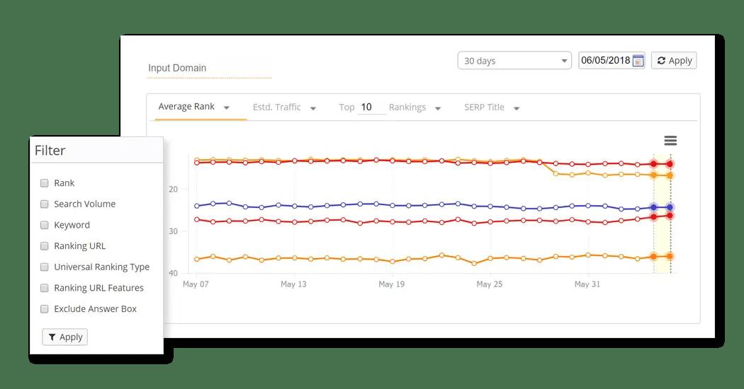 Breadth of Data Flexibility Chart
