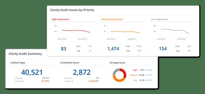 Clarity Audits_Advanced Audits v1