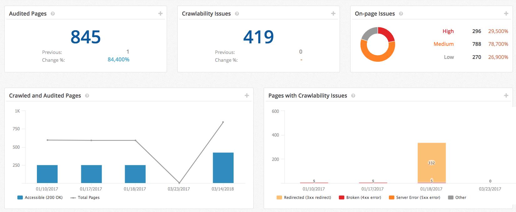 Clarity_Audit_Report-4