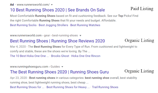 Comparing organic versus paid listings on the SERP