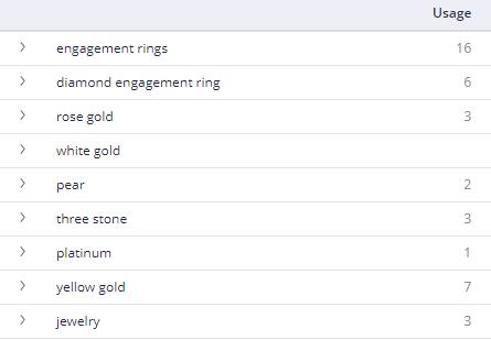 Content Fusion Engagement
