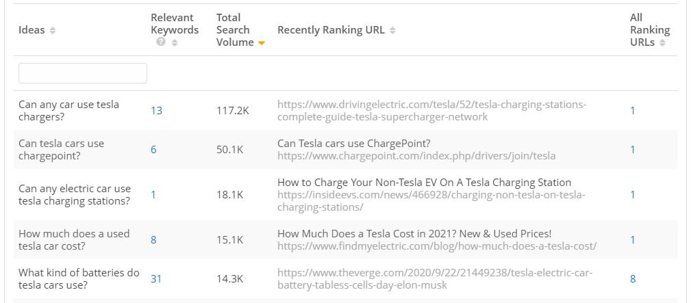 Content Ideas - Tesla