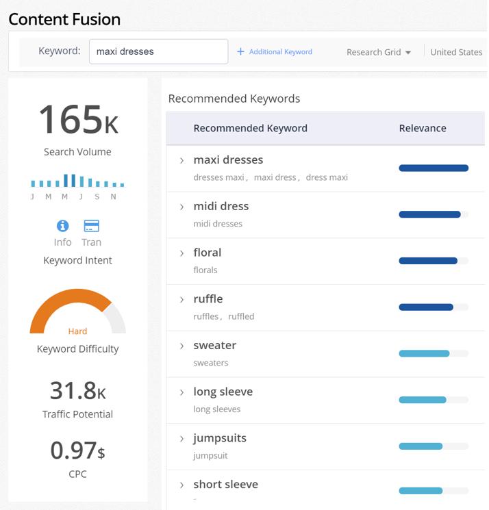 ContentFusion_Shorter_MaxiDresses