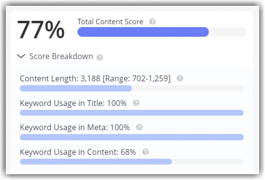 ContentScore