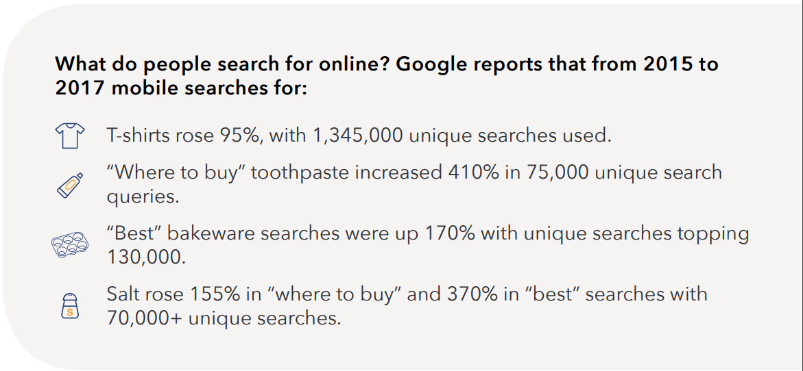 GoogleMobileSearches