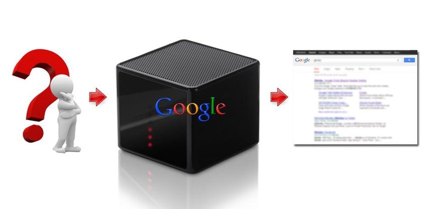Google Blackbox