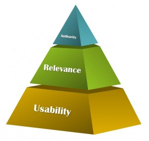URA SEO Framework
