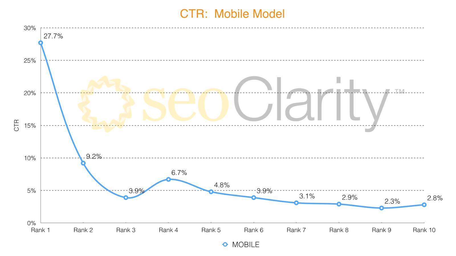ctr-mobile-model-final