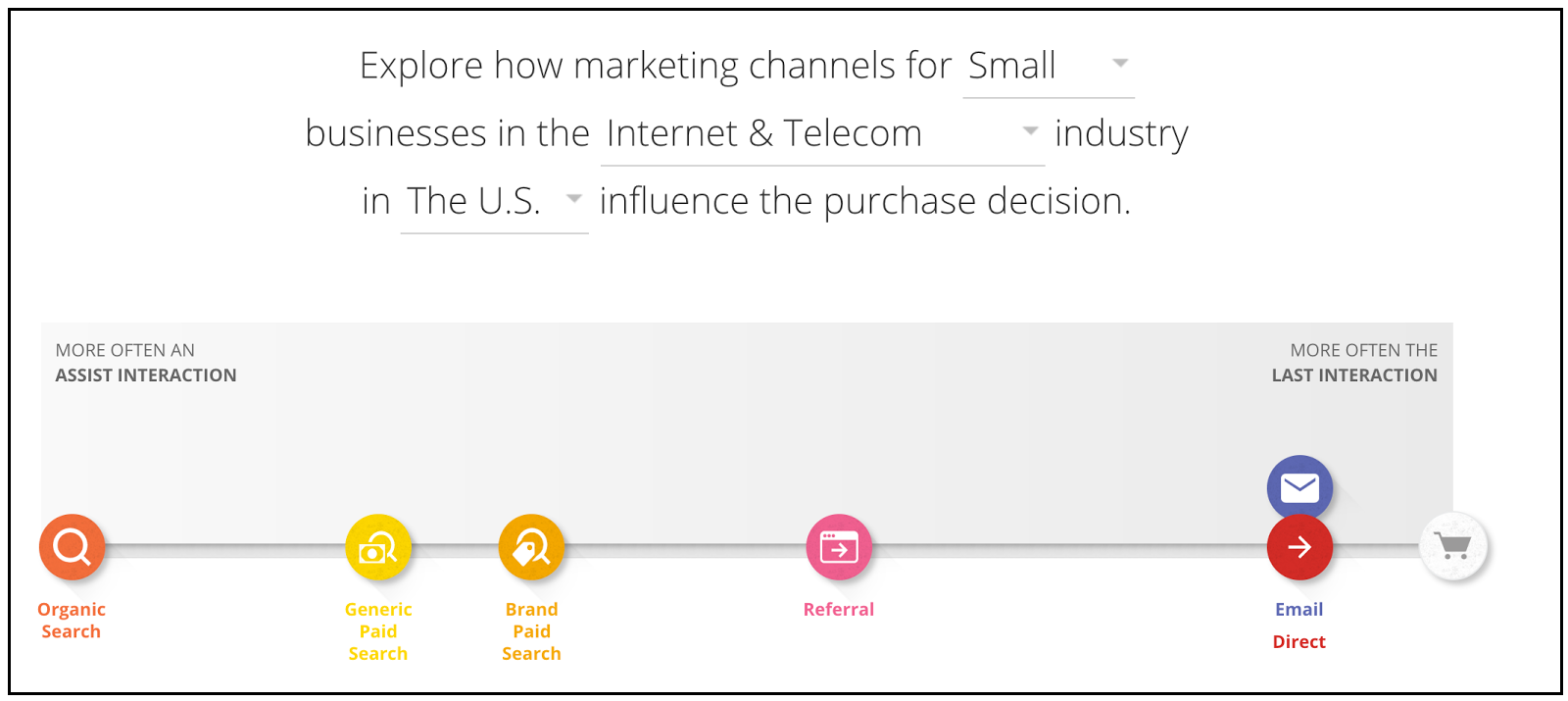 customer-journey-map-US