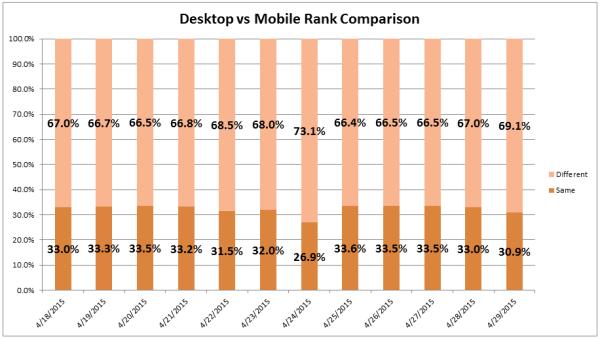 desktop v mobile pt 6