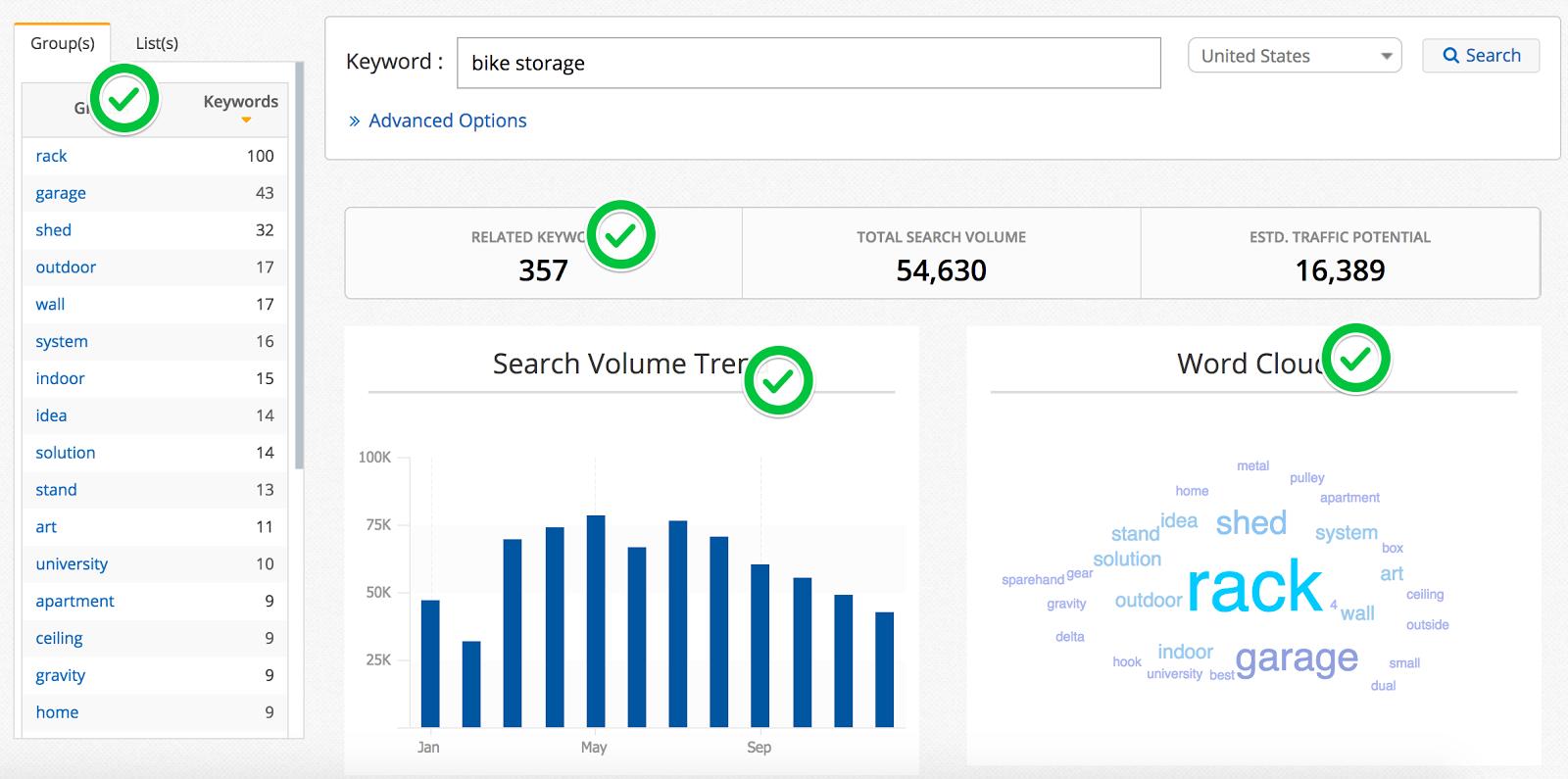 search volume report