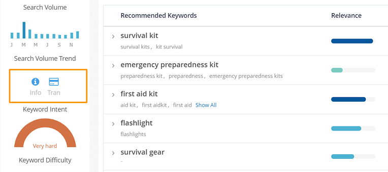 Intent for Survival Kit
