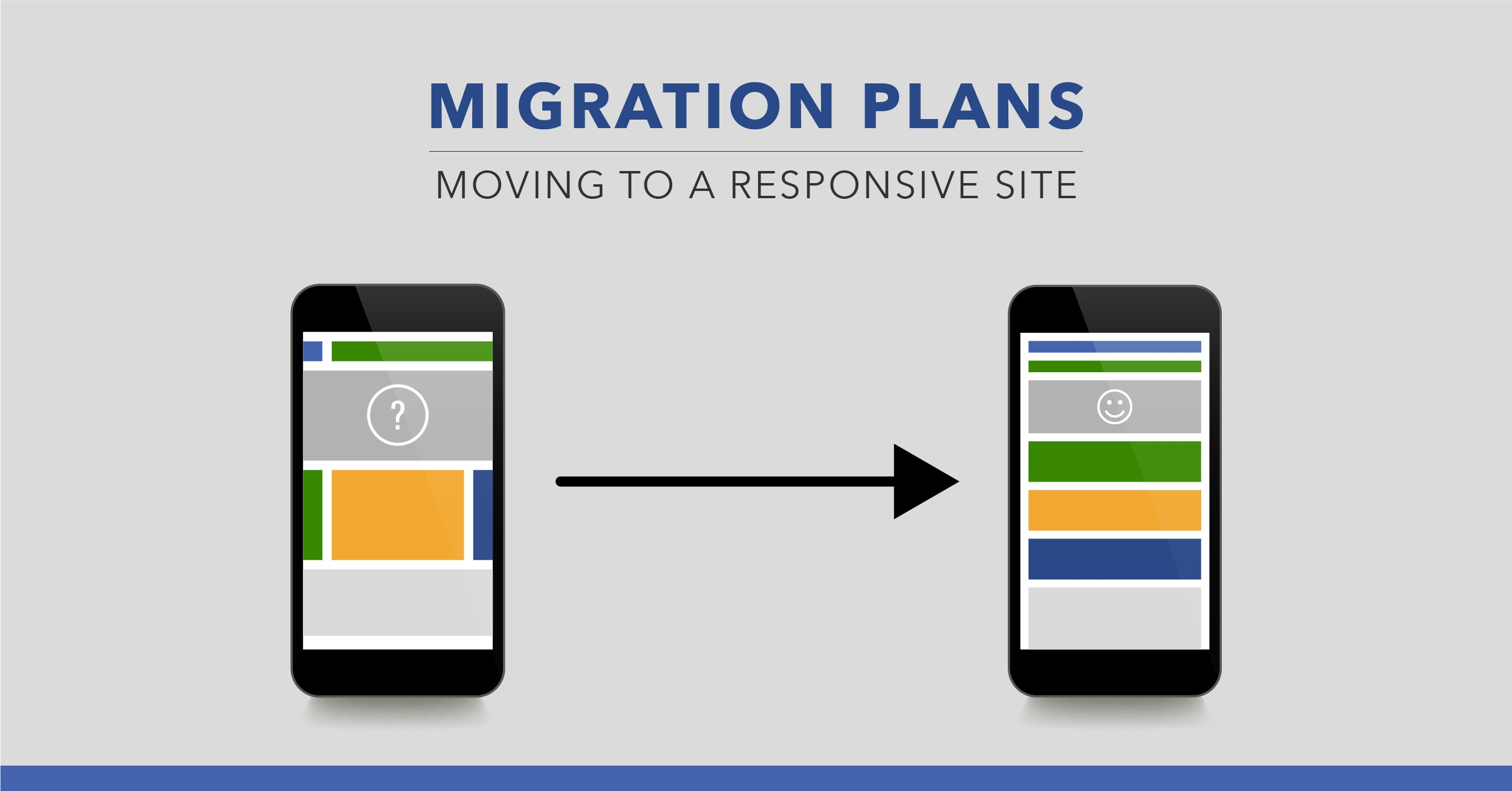 Why You Must Move to a Responsive Design - Featured Image
