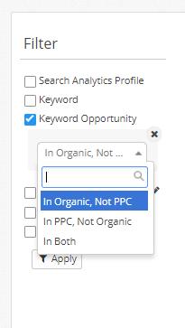 PPC vs Organic Filters