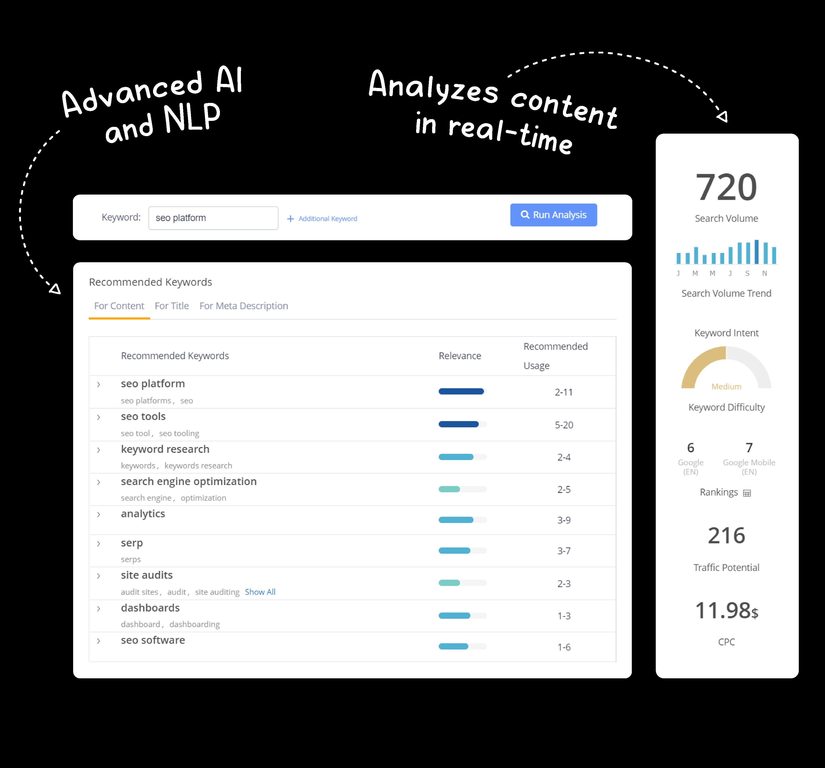 Platform Page Screen Graphics v3.0_Content Marketing Fusion