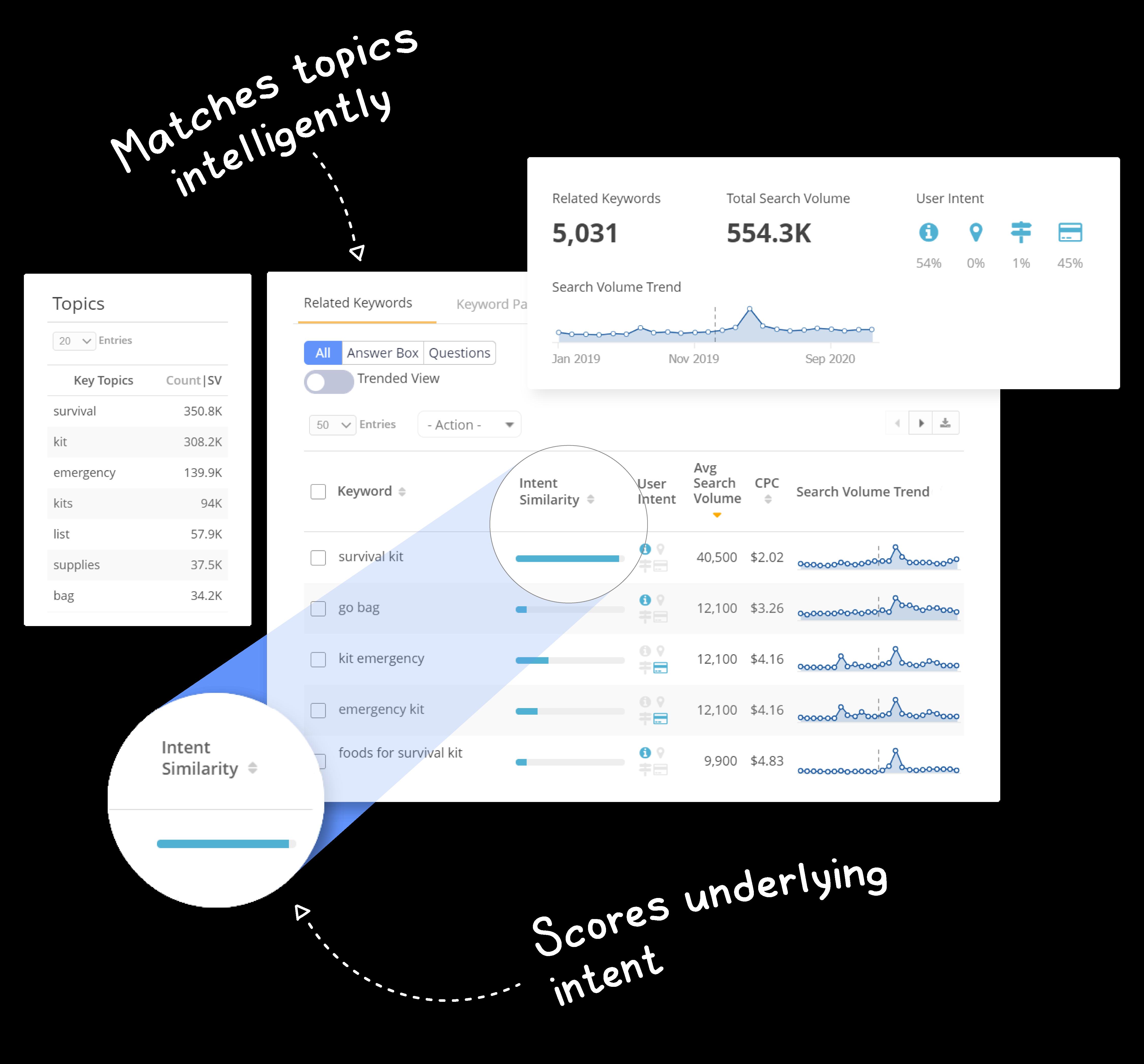 Platform Page Screen Graphics v3.0_Topic Explorer
