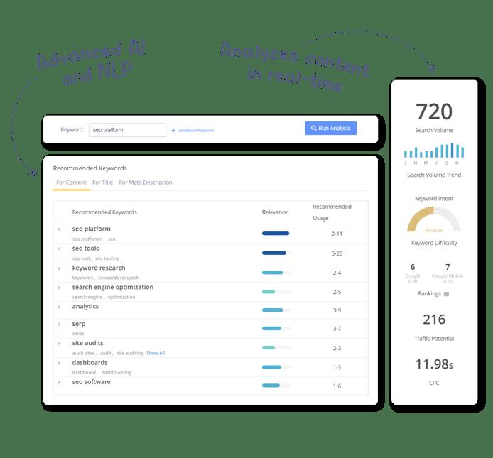 Platform Page Screen Graphics v3.1_Content Marketing Fusion B