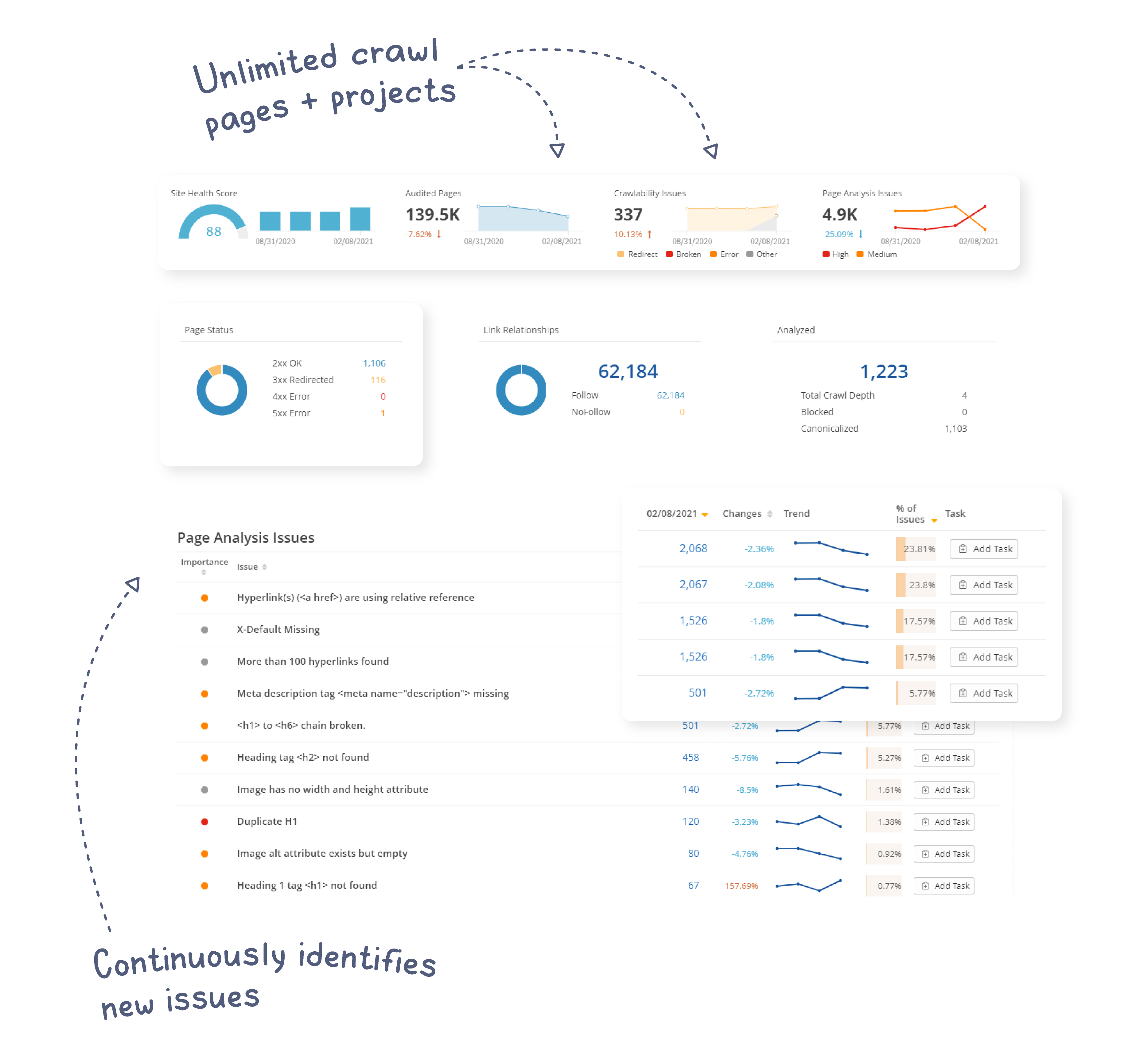 Platform Page Screen Graphics v3.1_Site Audits B
