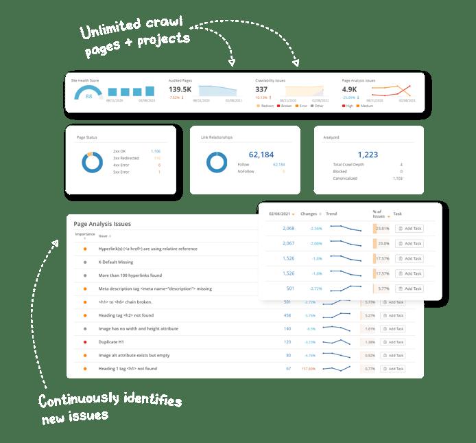 Platform Page Screen Graphics v3.1_Site Audits
