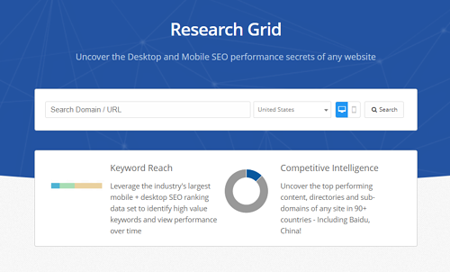 Research Grid 10x