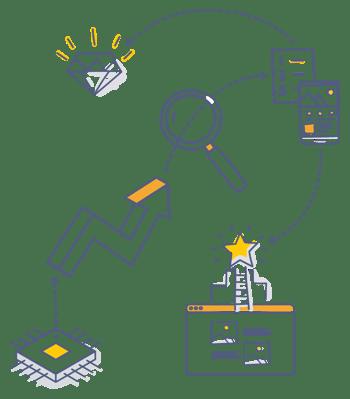 SEO Forecasting Tool v1.0_Doodle 1_Benefits