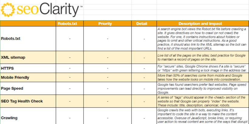 SEO Site Audit Checklist Template