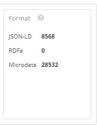 Schema Format Example