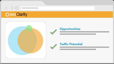 content-gaps-landing-page-graphics