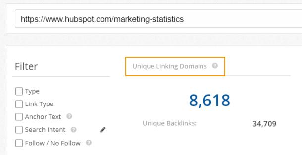 Unique Linking Domains