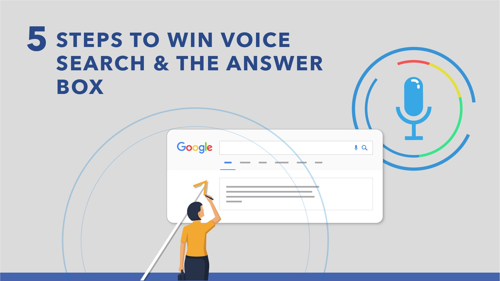 How to Build a Google Answer Box Strategy