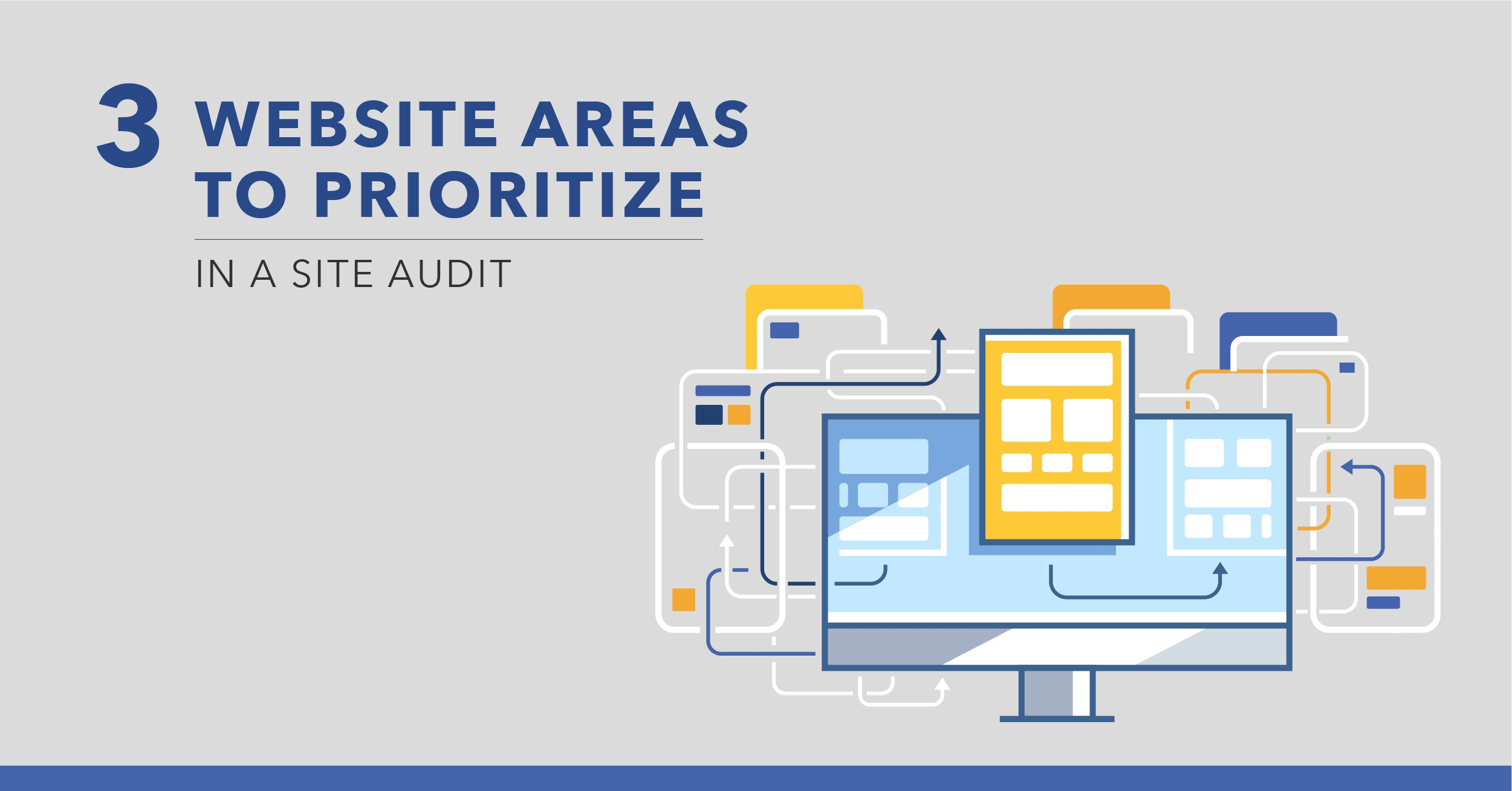 3 Website Areas to Prioritize in a Site Audit - Featured Image