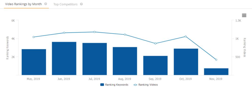YouTube_Ranking