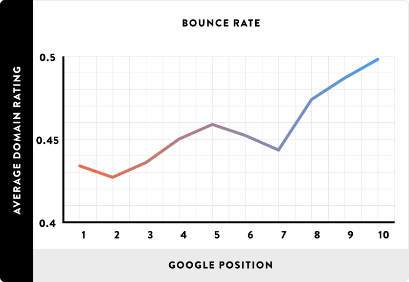 bounce rate.png