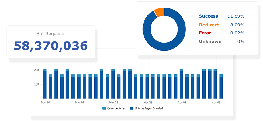 bot-clarity--advanced-server-log-file-analysis-graphic