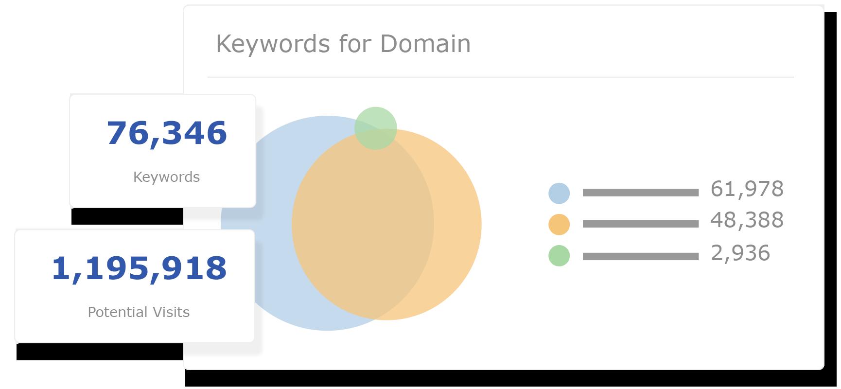 content-gaps---identify-relevant-topics-instantly-graphics-2x