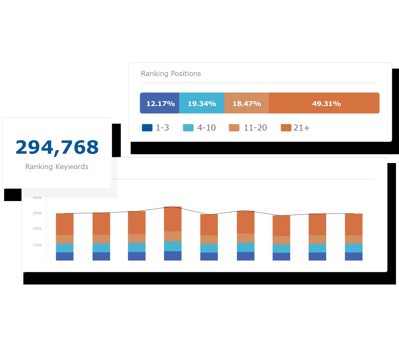 content-marketing-access-the-entire-search-landscape
