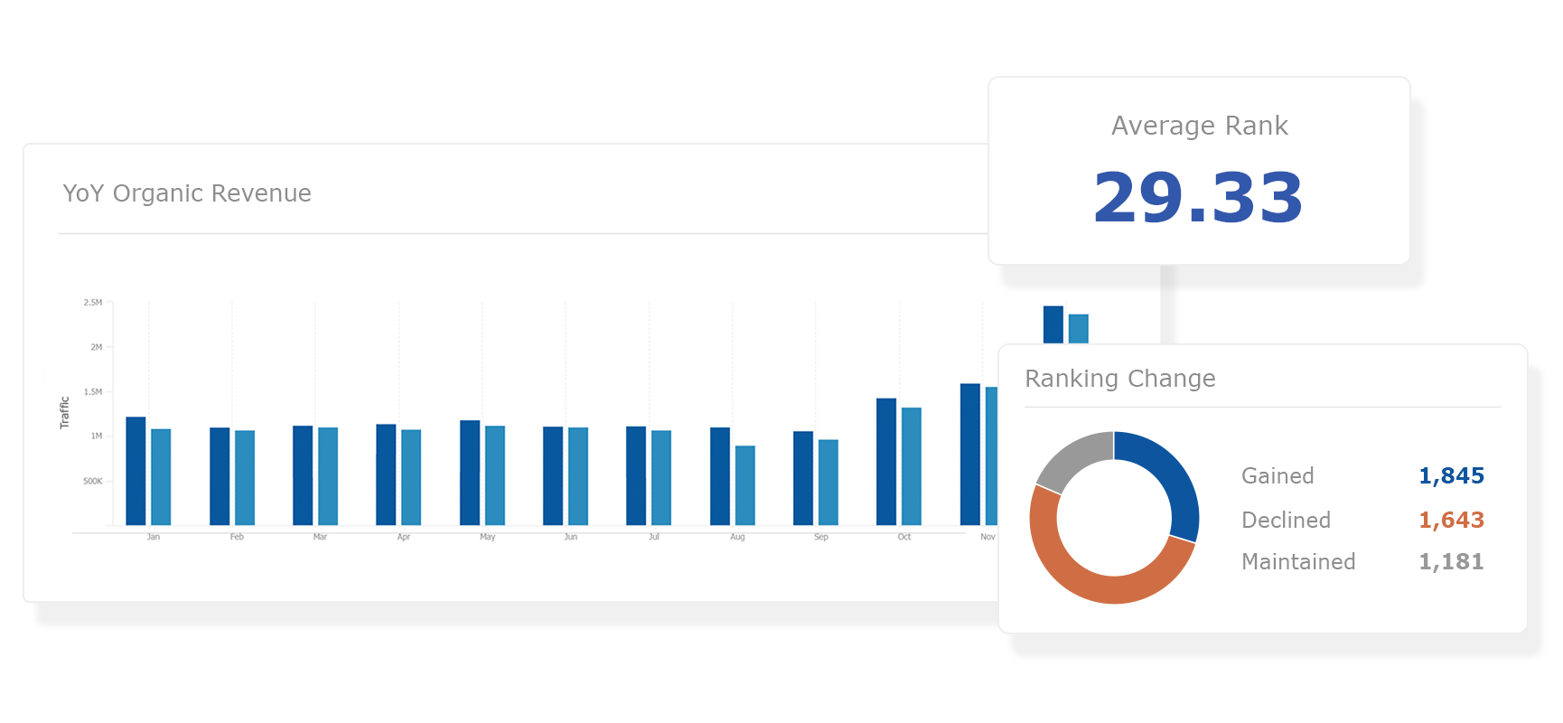 customizable-dashboards--scale-your-seo-graphic-2x