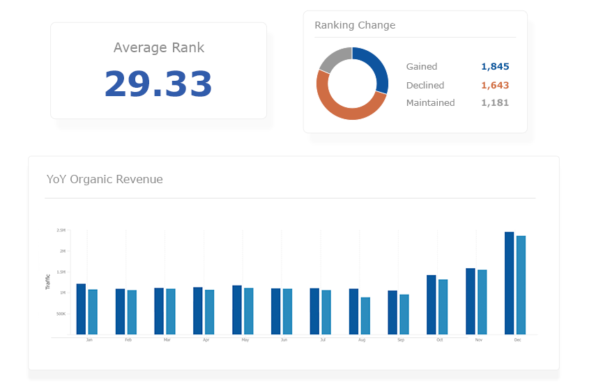customizable-dashboards--scale-your-seo-graphic