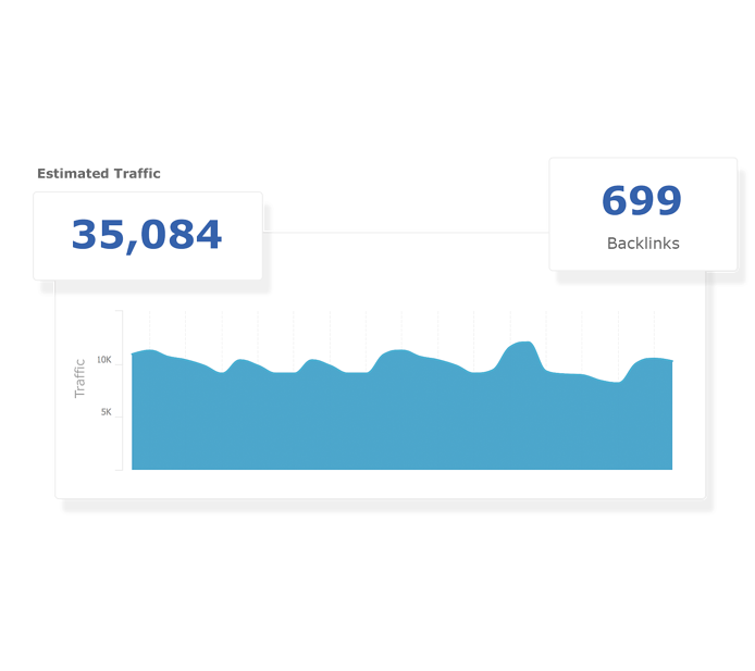 on page SEO measurement and tracking
