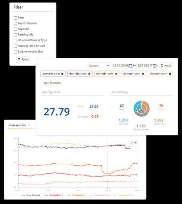 rank-intelligence-rank tracking software