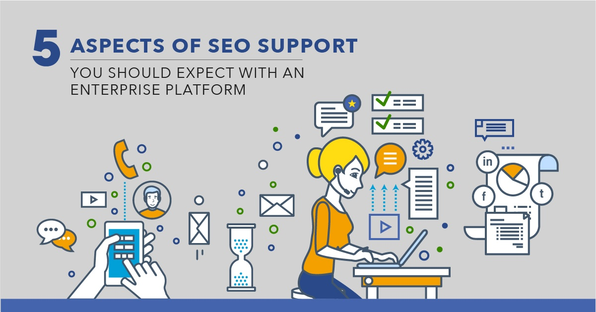 Evaluating SEO Platforms? Here's What Client Success Support You Should Expect - Featured Image