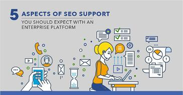 Evaluating SEO Platforms? Here's What Client Success Support You Should Expect