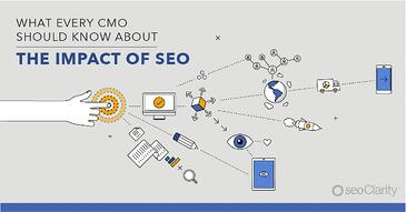The State of Enterprise SEO: Opportunities and Challenges for Marketing Executives