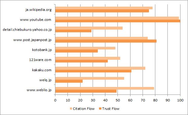 jp-answer-box-flow-metrics.png